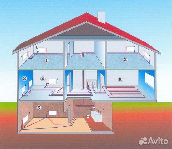 entretien chauffage electrique au sol bordeaux courbevoie creteil devis definition. Black Bedroom Furniture Sets. Home Design Ideas