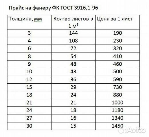 Фанера в Иваново, Фанера, продажа фанеры оптом и в