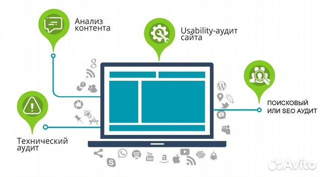 Seo анализ сайта маркетинг партнерская программа контекстная реклама