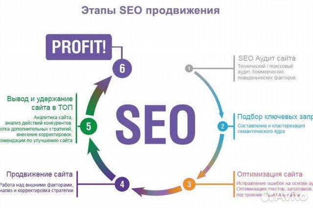 seo продвижение сайтов в новосибирске